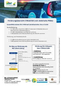 thumbnail of Referenzblatt ECarsharing-Förderungen