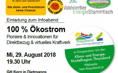 Energiestammtisch 29. August 2018