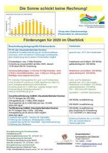 thumbnail of Infoblatt-PV-Speicher-Förderungen-KEM-Thayaland-2020