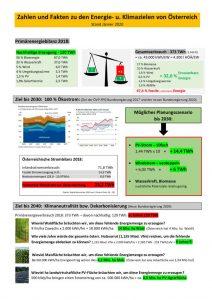 thumbnail of Zahlen+Fakten Energie in Österreich 1.2020(1)