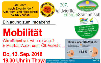 Energiestammtisch 13. September 2018